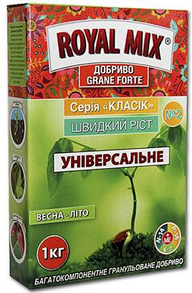 Фото- Удобрение Grane Forte Classic: быстрый рост
